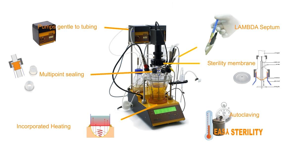 Easy Sterility Overview Bioreactor Fermentor Lambda Minifor